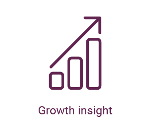 Resources - Growth Insight