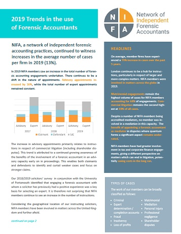 Forensic accountant trends 2019